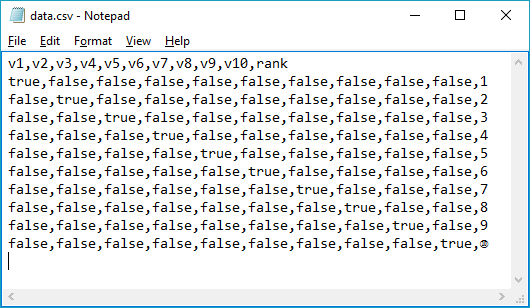 CSV file used for variables